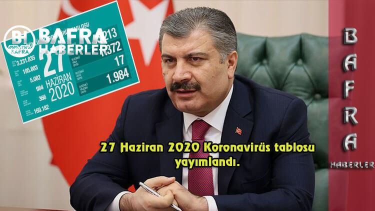 27 Haziran 2020 Koronavirüs Tablosu