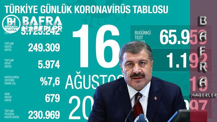 16 Ağustos 2020 Türkiye Günlük Koronavirüs Tablosu