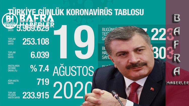 19 Ağustos 2020 Türkiye Günlük Koronavirüs Tablosu Yayınlandı