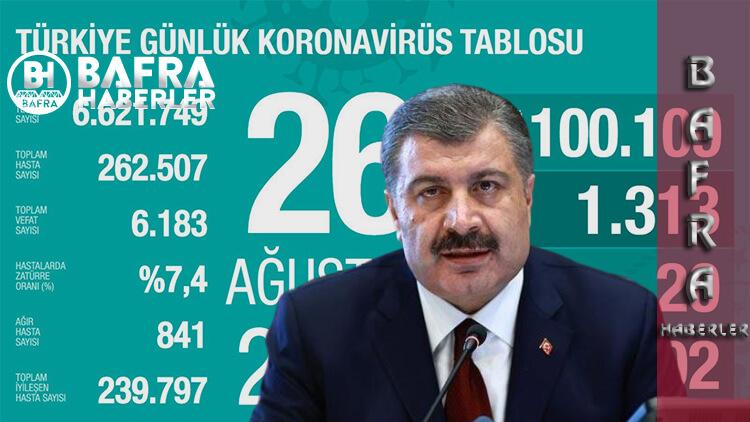 26 Ağustos 2020 Türkiye Günlük Koronavirüs Tablosu Yayımlandı