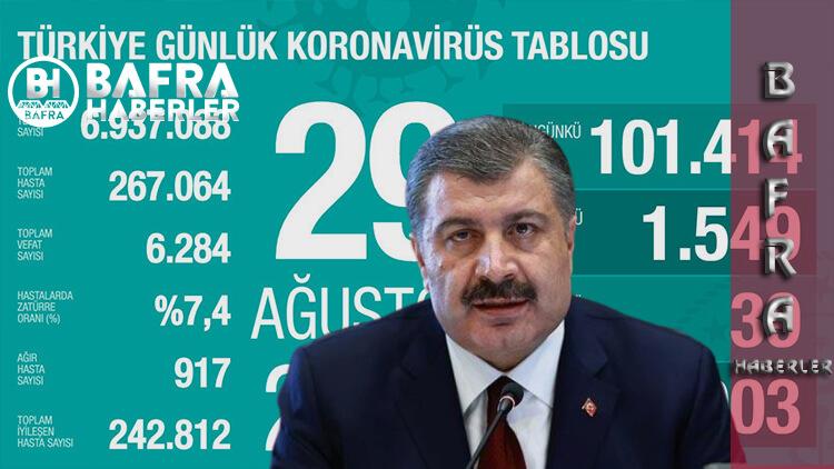 29 Ağustos 2020 Türkiye Günlük Koronavirüs Tablosu Yayımlandı