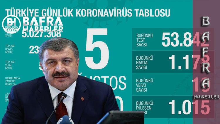 5 Ağustos 2020 Türkiye Günlük Koronavirüs Tablosu Yayınlandı