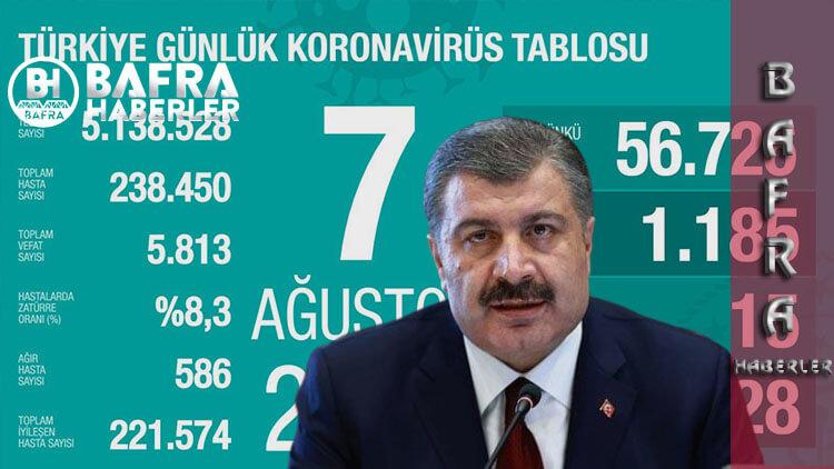 7 Ağustos 2020 Türkiye Günlük Koronavirüs Tablosu