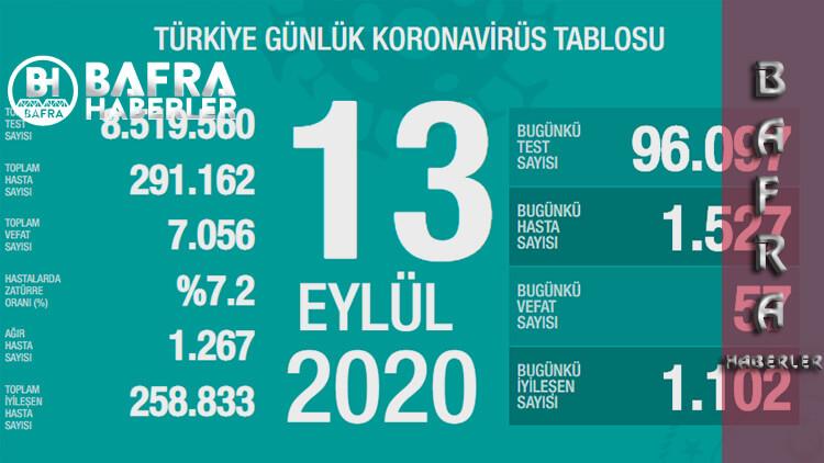 13 Eylül 2020 Türkiye Günlük Koronavirüs Tablosu Yayımlandı