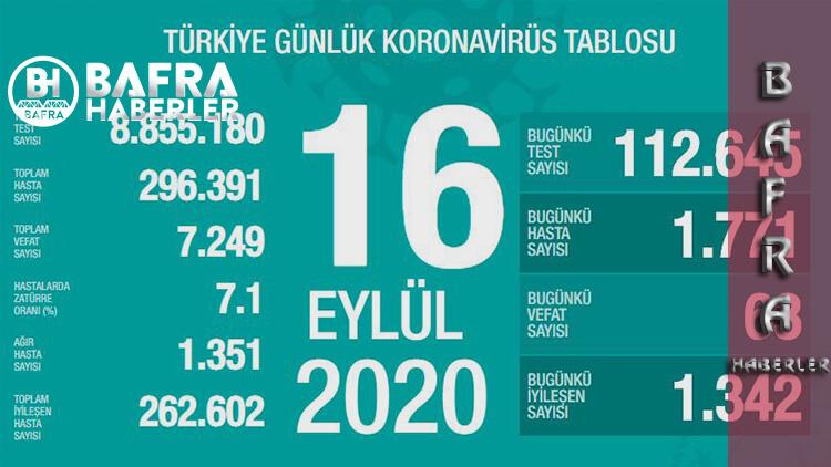 16 Eylül 2020 Türkiye Günlük Koronavirüs Tablosu Yayımlandı