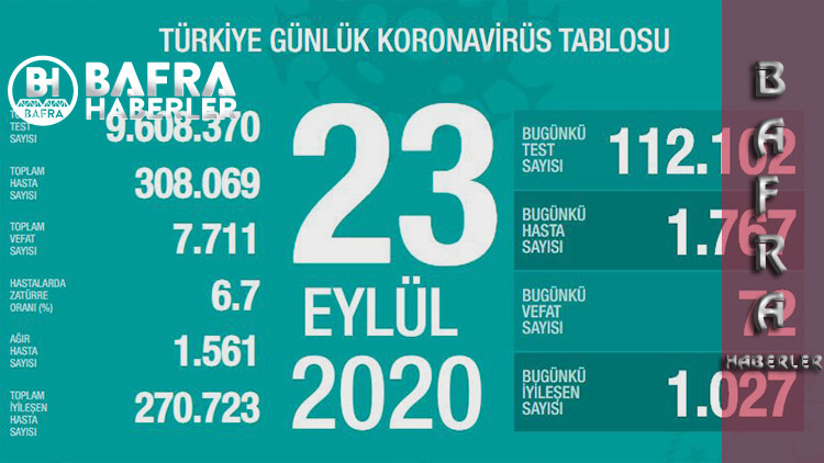 23 Eylül 2020 Türkiye Koronavirüs Tablosu Yayımlandı