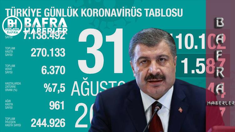31 Ağustos 2020 Türkiye Günlük Koronavirüs Tablosu Yayımlandı