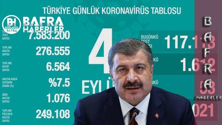 4 Eylül 2020 Türkiye Günlük Koronavirüs Tablosu