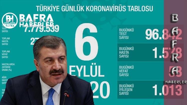6 Eylül 2020 Türkiye Günlük Koronavirüs Tablosu Yayımlandı