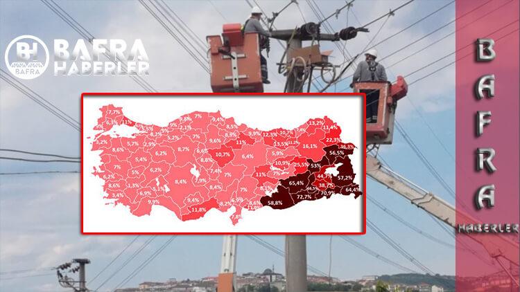 Türkiye'de Kaçak Elektrik Kullanan İlçelerin Oranları Paylaşıldı