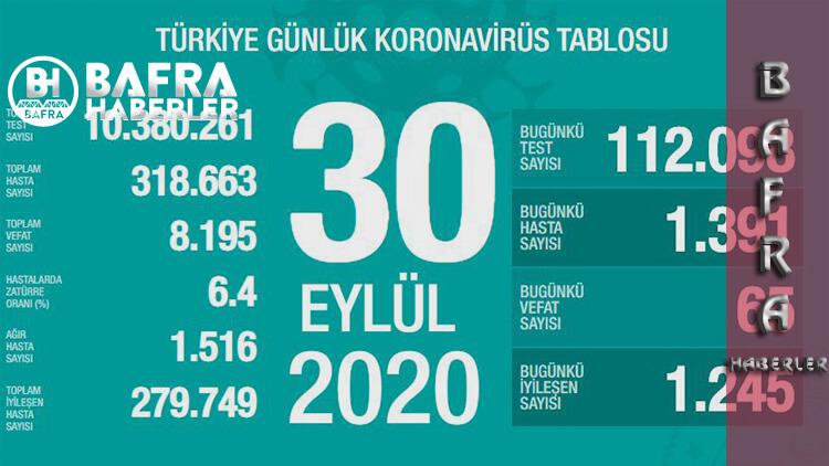 30 Eylül 2020 Türkiye Günlük Koronavirüs Tablosu Yayımlandı