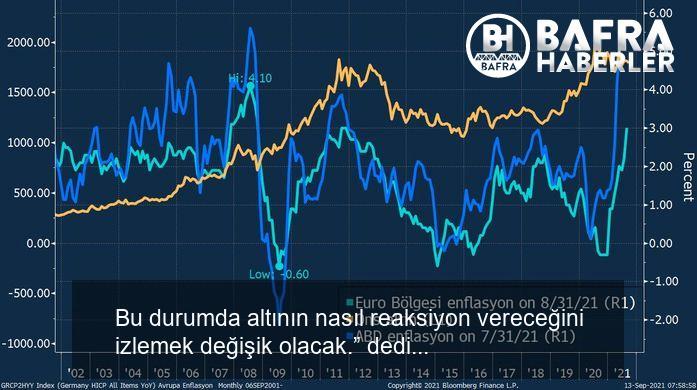 altında odak abd tüketici enflasyonu 8