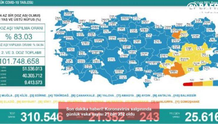 son dakika haberi! koronavirüs salgınında günlük vaka sayısı 21 bin 352 oldu